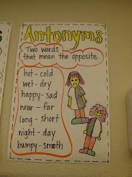 Antonyms Anchor Chart Synonyms Anchor Chart Reading