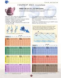 Nozzle Chart Metric Hardi Iso Nozzles Nozzle Product Guide Pdf Free Download