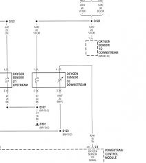 jeep cherokee o2 sensor wiring diagram jeep image 1997 jeep xj sport downstream o2 sensor connection jeep cherokee on jeep cherokee o2 sensor wiring