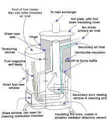 making a wood burning stove 1 design one cylindrical