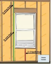 Image Trimmer Advanced Framing Details Include Minimal Framing At Windows And Doors Mycarpentry Advanced Framing Minimal Framing At Doors And Windows Building