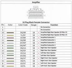 fuse box for 2008 dodge charger wiring diagram article review charger fuse box diagram wiring diagram usercharger fuse box diagram wiring diagrams dodge charger fuse box