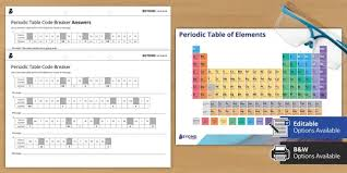 Freebie worksheet to go with a short video about the periodic from periodic table worksheet answer key , source: Periodic Table Code Breaker Worksheet Beyond
