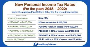 Bir Tax Chart 2018 New Bir Income Tax Rates And Income Tax Tables