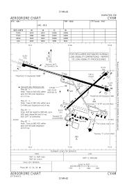 Cyhm Airport Code Hamilton Airport