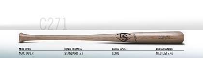Baseball Bat Chart Baseball Bat Guide How To Choose A Baseball Bat Louisville Slugger