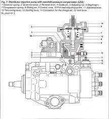 lt chevy blazer 4 3 engine diagram lt auto wiring diagram schematic power steering diagram for 2000 chevy blazer power image on lt chevy blazer 4 3