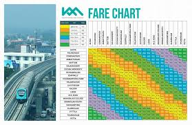 Metro Rail Fare Chart Kochi Metro Fare Chart Technology Travel Blog From India