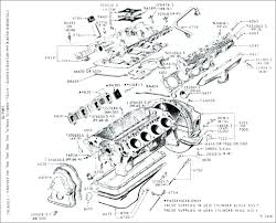 Full size of 95 jeep wrangler fuse box diagram ranger delighted wiring gallery electrical yj full