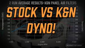 Car Air Filter Comparison Chart Dyno Results G37 Stock Vs Kn Panel Filter Motorvates Garage Ep 1