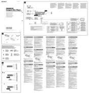 sony cdx gt5 10 wiring just another wiring diagram blog • sony cdx gt420u wiring diagram wiring diagram detailed rh 9 2 gastspiel gerhartz de sony cdx gt310 wiring diagram sony cdx m5
