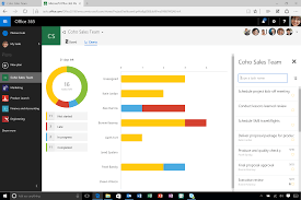 office planner software. Office 365 Planner Charts View Software I