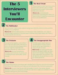 best things to say in an interview the 5 interviewers youll encounter job interviews business and