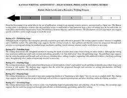 Persuasive Essay Rubric Mla Format And Documentation Webster University 9th Grade