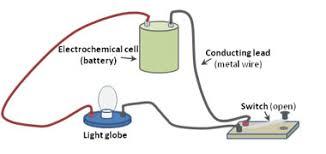simple light circuit switch hostingrq com simple light circuit switch a simple circuit diagram nilza circuit diagram