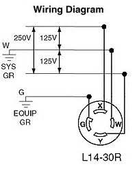 a v plug wiring diagram a image wiring diagram nema l14 30p wiring diagram nema auto wiring diagram schematic on 30a 250v plug wiring diagram