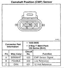 crank sensor wiring solidfonts crank sensor wiring diagram 4ze1 home diagrams