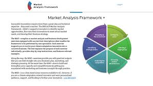 Market Analysis Development Of The BRIGAID Market Analysis Framework MAF 4