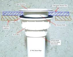 moen bathtub drain replacement parts installing a wet venting install plumbing appealing replace pipes b bathtub drain replacement