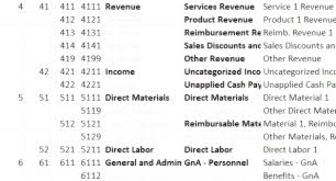 64 Prototypal Construction Company Chart Of Accounts Quickbooks