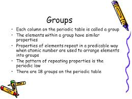 Chapter 5 The Periodic Table 5-1 Organizing the Elements What does ...