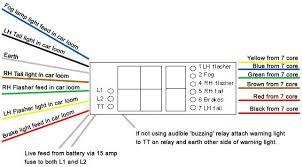 12s wiring diagram wiring diagrams tarako org 12s Plug Wiring Diagram 7 core trailer wiring diagram 12s wiring diagram caravan and trailer wiring diagrams 12s plug wiring 12s trailer plug wiring diagram
