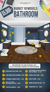 5000 Bathroom Remodel - Home Design