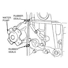 solved how do i replace water pump on 98 chevy metro fixya water pump assembly showing rubber seal location