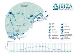 Roja Chart 2018 Marathon Route Ibiza Marathon