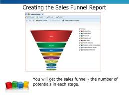 Sample Sales Analysis. Sample Sales Analysis Template Sample Sales ...