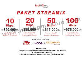 Paket speedy terbaru dengan jaringan fiber optik menawarkan. Indihome Boyolali Indihome Solo 0811 2570 704 Sales Marketing