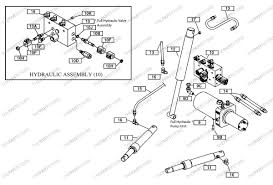 utv plow wiring diagram utv printable wiring diagram database wiring diagram for boss v plow the wiring diagram source