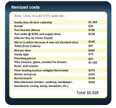 bathroom remodel cost estimate. Perfect Estimate Bathroom Remodel Price Calculator Beautiful Cost  Estimate And R