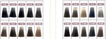 Loreal Majirel Shade Chart 2018 Luocolor Color Chart