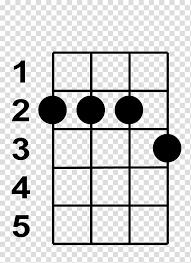 Chord Music Open G Tuning Ukulele Chord Charts Transparent