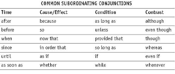 Coordinating Conjunctions Subordinating Conjunctions And
