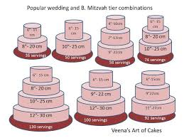Wedding Cake Tier Size Chart Popular Wedding Cake Tier Compinations Cake Servings Cake