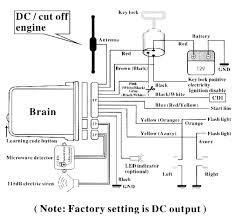 alarm wiring diagrams solidfonts vehicle alarm wiring diagram nilza net