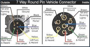 7 pin wiring diagram trailer plug wiring diagram 7 way trailer plug wiring diagram ford 7 pin wiring diagram trailer plug