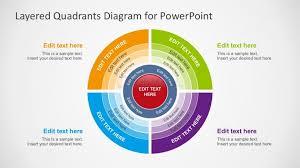Free Layered Quadrants Diagram For Powerpoint Slidemodel