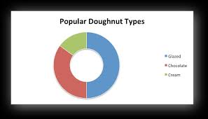 Doughnut Chart Example Doughnut Chart Xlsxwriter Documentation
