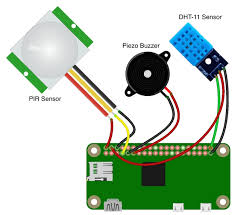 for each component the positive pin connects to 5v the negative pin connects to ground gnd and the data pin connects to a gpio pin on the raspberry pi