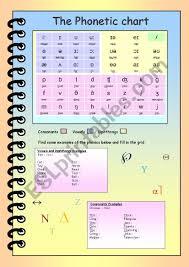 English Phonemic Chart Printable The Phonemic Chart Esl Worksheet By Quarterhorse