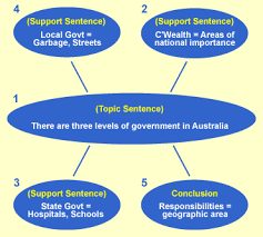 what can i write my research paper about college education is causes of the french revolution essay the french revolution essay example at comessay on the