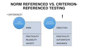 criterion referenced assessment assessment in education criterion referenced test vs norm
