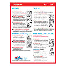 Infant Choking Chart Cpr Choking Infant Child Magnets