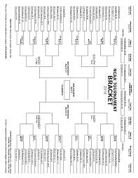 Ncaa Tournament Bracket Scores 2018 Ncaa Tournament Bracket March Madness Espn