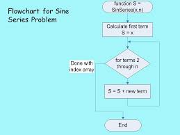 Series Flow Chart 76 Bright Flow Chart For Sine Series