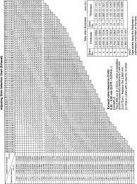 Shim Size Chart Repair Guides