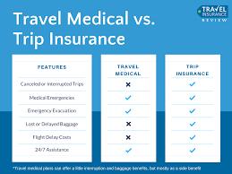 travel cal insurance the plete